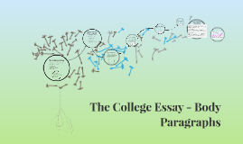 The College Essay - Body Paragraphs 85