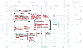 NGLC Week 16