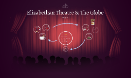 Elizabethan Theatre & The Globe