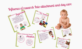 Influence of research Into attachment and day care
