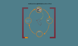 Copy of Análisis de la Conflictividad Social en el Perú