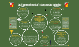 Copy of LES 11 COMMANDEMENTS D'UN BON PARENT DE FOOTBALLEUR