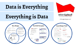 Data is Everything