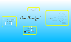 Athletic Training Administration: The Budget
