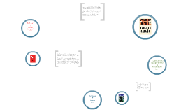 Reading Workshop Project