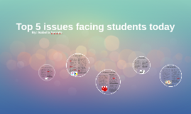 Top 5 issues facing students today