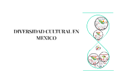 Copy of DIVERSIDAD CULTURAL EN MEXICO