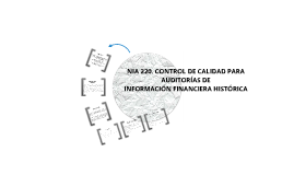 Copy of NORMAS INTERNACIONALES DE AUDITORIA