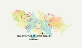 CLASSIFICATION OF LIVING THINGS