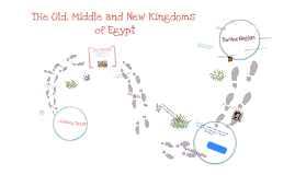 Copy of The Kingdoms of Ancient Egypt