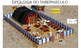 Tipologia do Tabernáculo