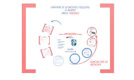 Copy of cAMPAÑA DE RELACIONES PUBLICAS