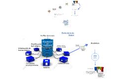 Modelo -Sistema de información - ENERGUATE