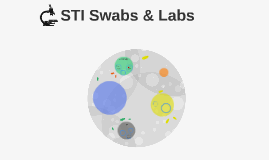 STI Swabs & Labs