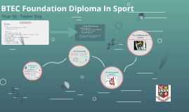 BTEC Foundation Diploma In Sport