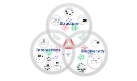 Envi Sci - Communities