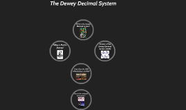 The Dewey Decimal System and the importance of education