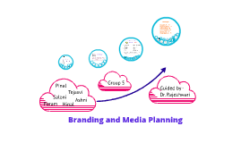 Branding and Media Planning