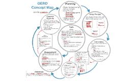 Copy of Copy of GERD Concept Map