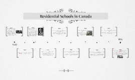 Residential Schools in Canada