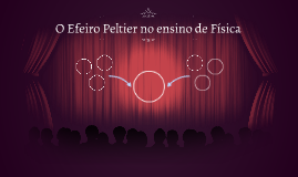 O Efeiro Peltier no ensino de Física