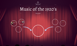 Jazz music of the 1920's