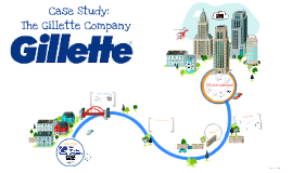 Copy of Gillette Company Case Study - AAST Egypt MBA -