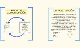 TIPOS DE COMUNICACIÓN