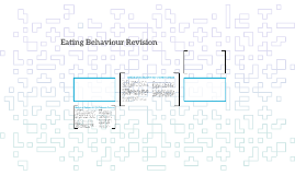 Eating Behaviour Revision