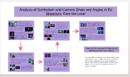 Symbolism and Camera Shots and Angles in 'Give Me Love'