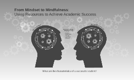 Copy of Mindset to Mindfulness - Training Prezi