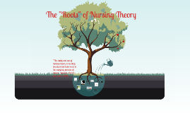 Roots of Nursing Theory