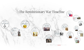 Copy of The Revolutionary War Timeline