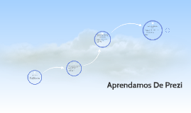 Copy of Aprendamos De Prezi
