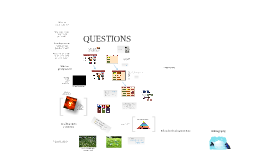 Questions - Where Learning Starts