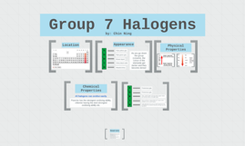 Group 7 Halogens