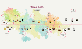 Copy of Copy of TIME LINE