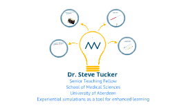 Experiential simulations as a tool for enhanced learning
