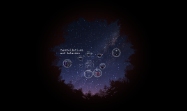 Constellations - sections of the sky with a recognizable sta