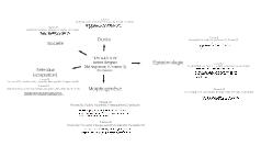 évolution 280 segments( K-means 3)