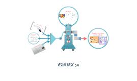 VISUAL BASIC  5.0