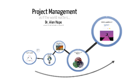 Project Management as if the world matters