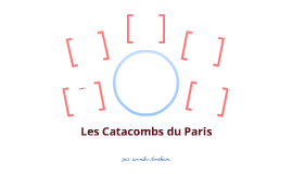 Les Catacombs du Paris