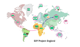 EOY Project: England