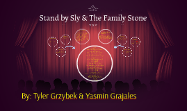 Stand by Sly & The Family Stone