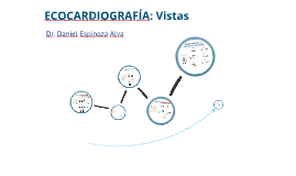 Copy of Ecocardiografia vistas y ventanas