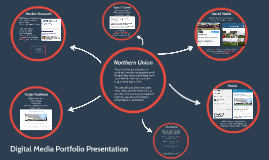 Digital Media Portfolio Presentation
