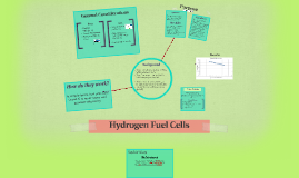Group B Hydrogen Fuel Cells