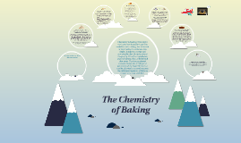 The Chemistry of Baking
