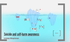 Suicide and self-harm awareness